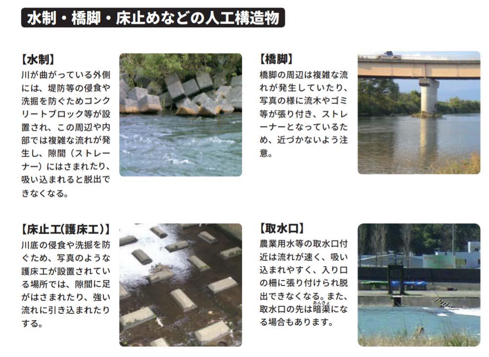 川の近くの人口構造物