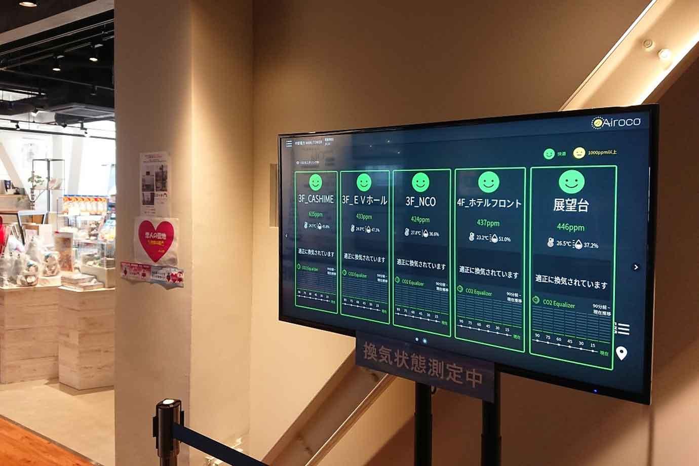 館内各所の換気状態を確認できるモニターが3階に設置されている
