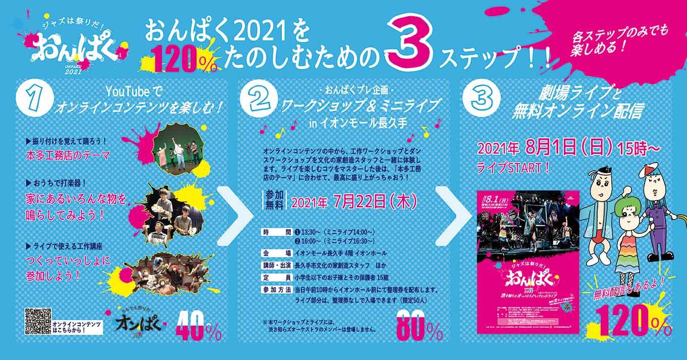 今回の「ジャズは祭りだ!おんぱく2021」に、出演するのは、「渋さ知らズオーケストラ」!